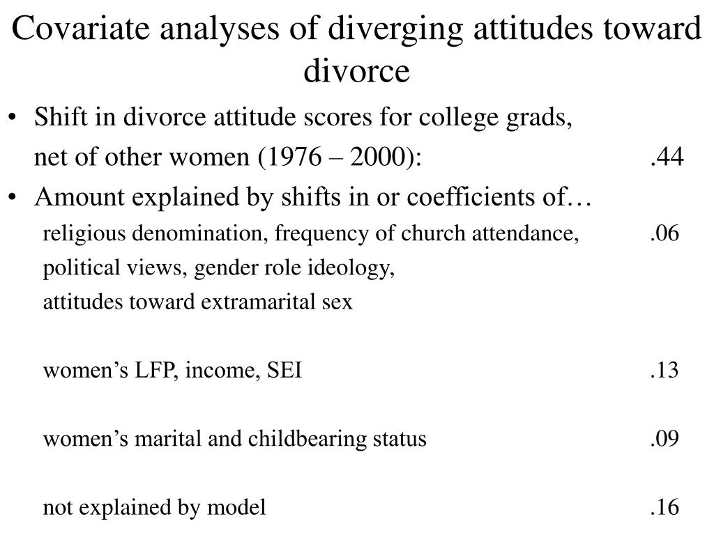 Covariate analyses of diverging attitudes toward divorce