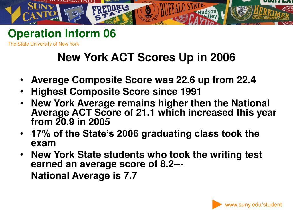 Average Composite Score was 22.6 up from 22.4
