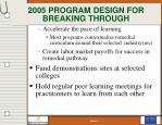 2005 program design for breaking through14
