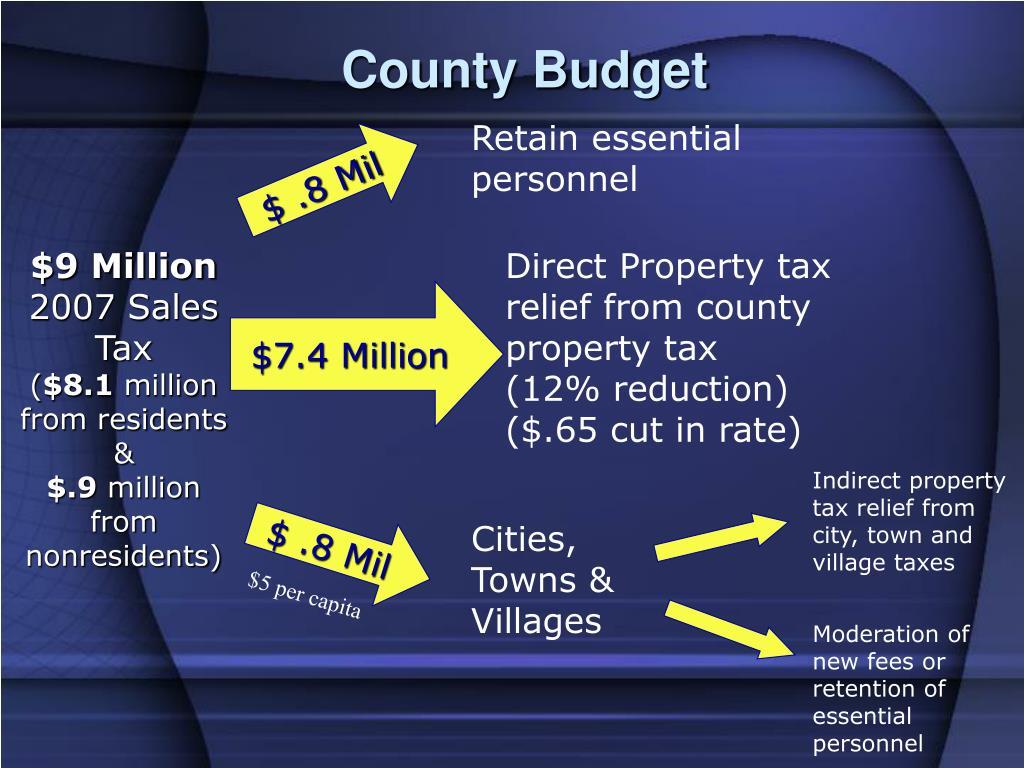 county budget l.