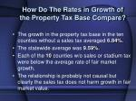 how do the rates in growth of the property tax base compare