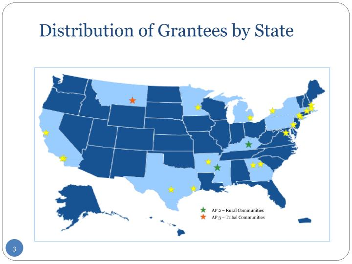 Distribution of grantees by state