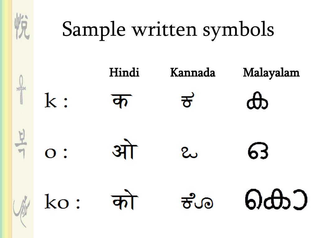 Ppt Sound Segmentation Is Orthography Specific Evidence From Hindi Kannada And Malayalam English Bilinguals Powerpoint Presentation Id 1157167