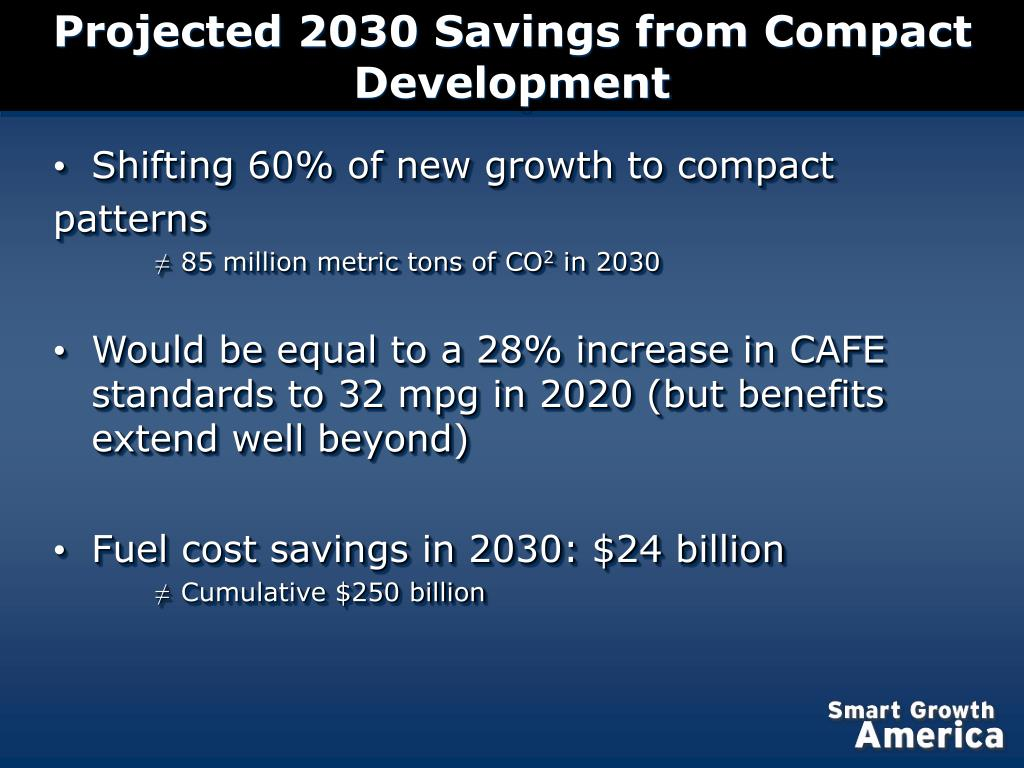 Projected 2030 Savings from Compact Development