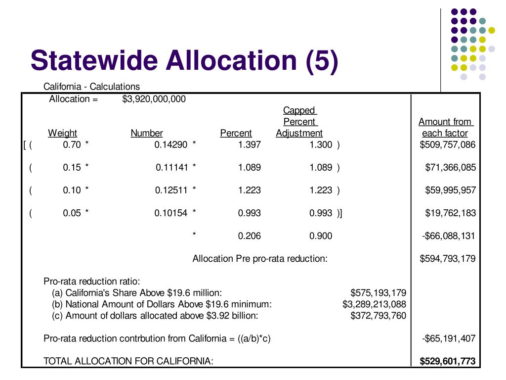 Statewide Allocation (5)