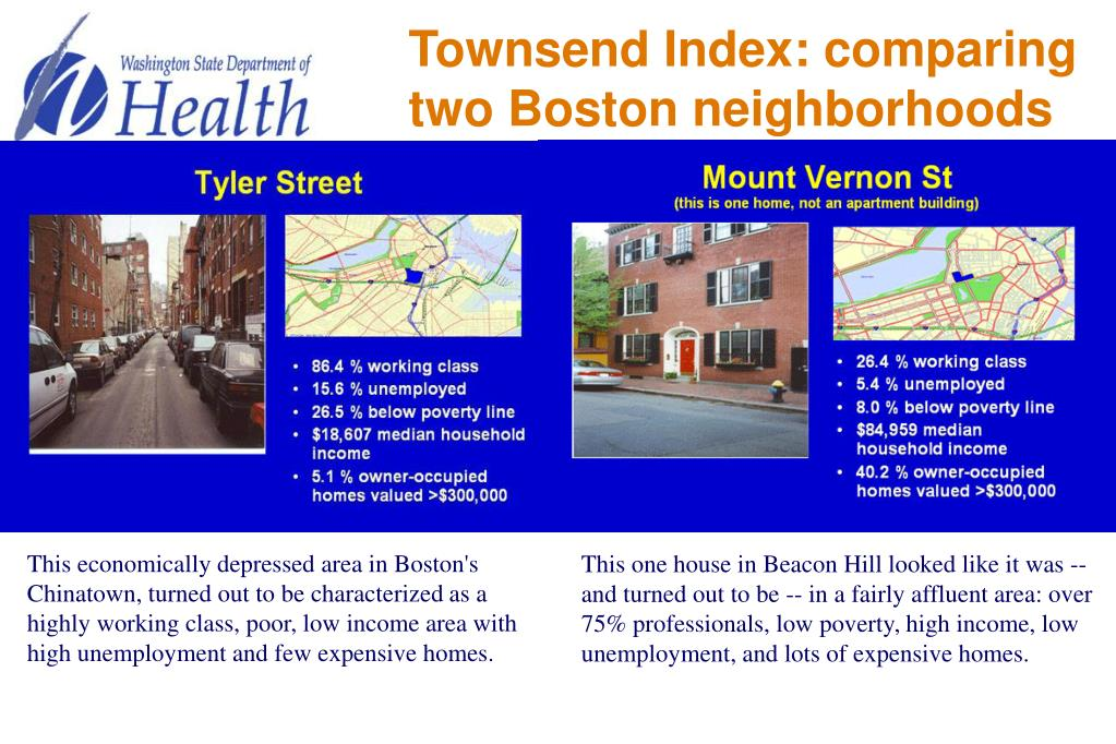 Townsend Index: comparing two Boston neighborhoods