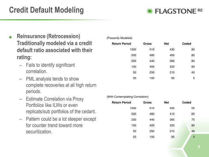 Credit Default Modeling