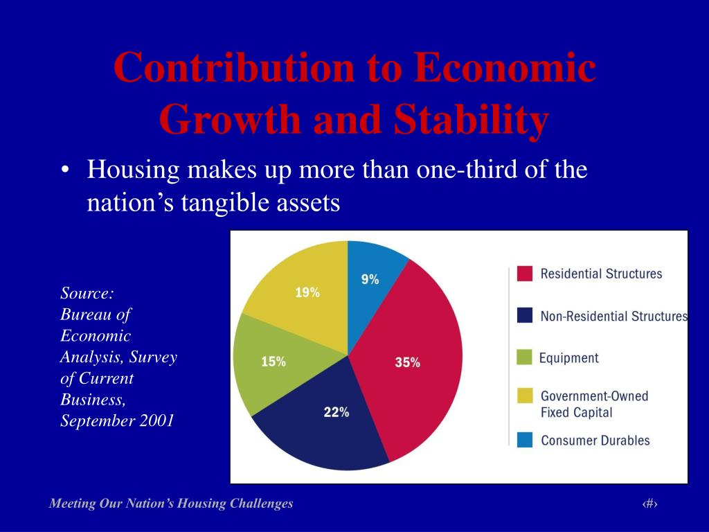 Contribution to Economic Growth and Stability