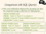 comparison with sql queries