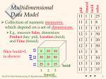 multidimensional data model