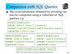 comparison with sql queries