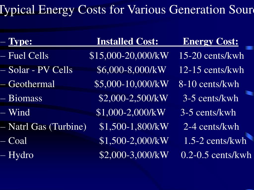 Typical Energy Costs for Various Generation Sources