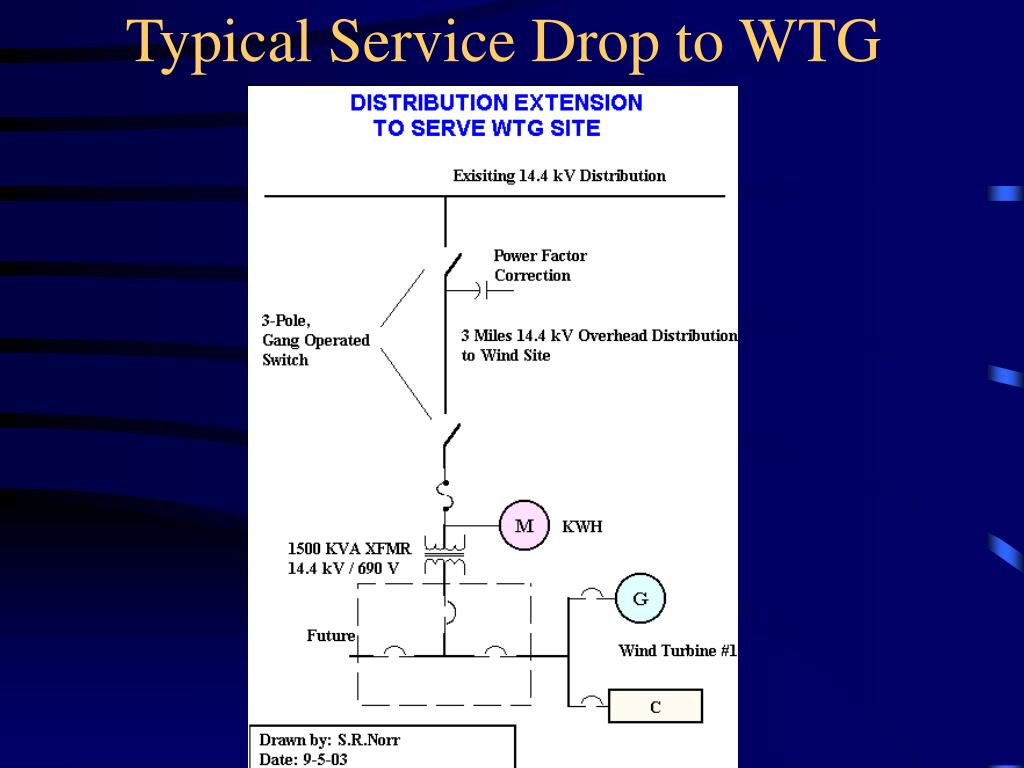 Typical Service Drop to WTG