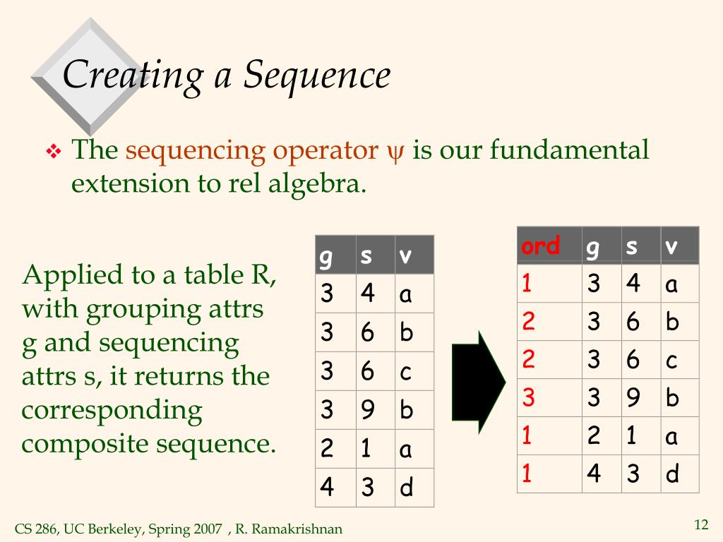 Creating a Sequence