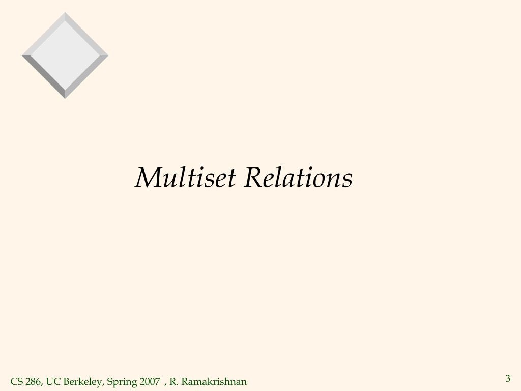 Multiset Relations