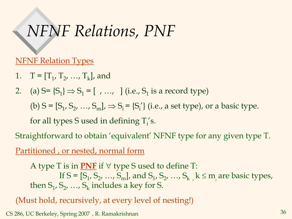 NFNF Relations, PNF