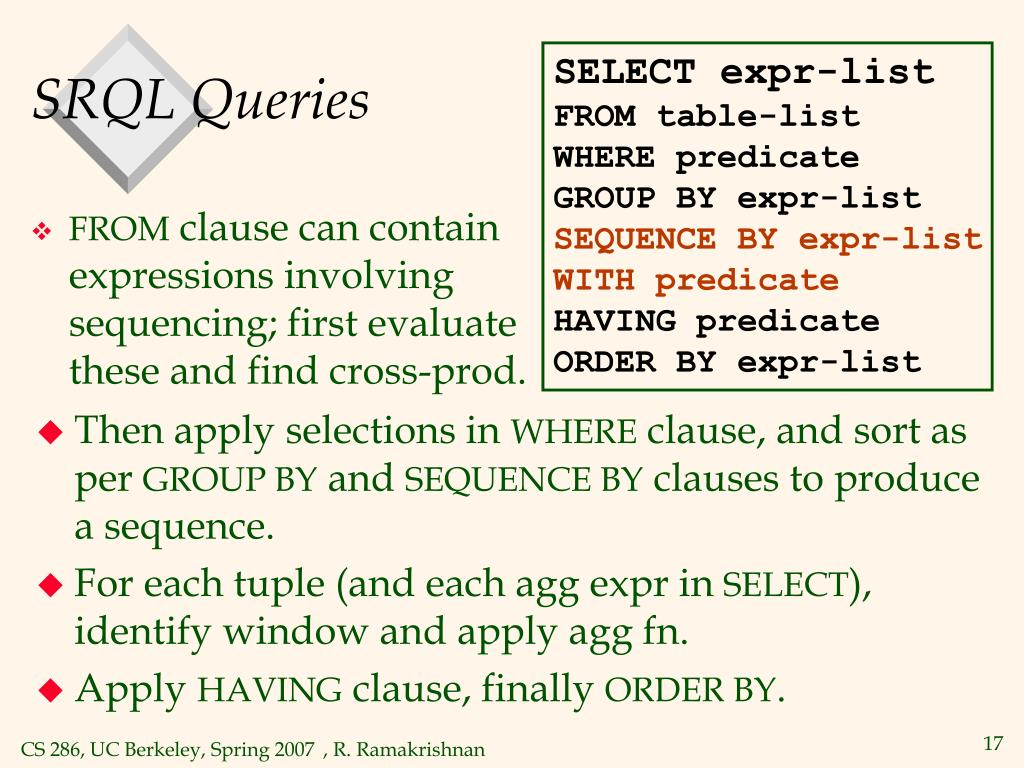 SELECT expr-list