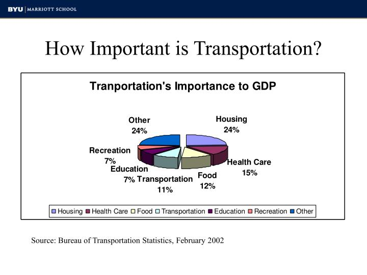 How important is transportation