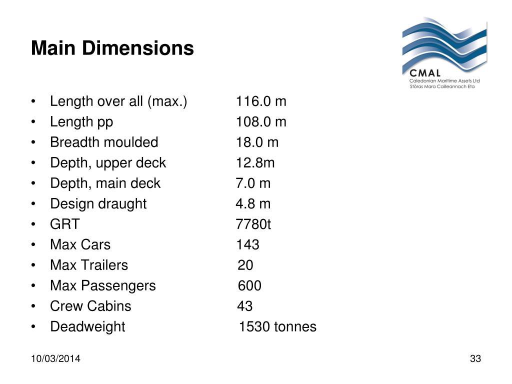 Main Dimensions