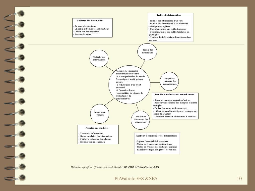 Ppt Les Ses Et La Serie Es Powerpoint Presentation Free Download Id 1157744