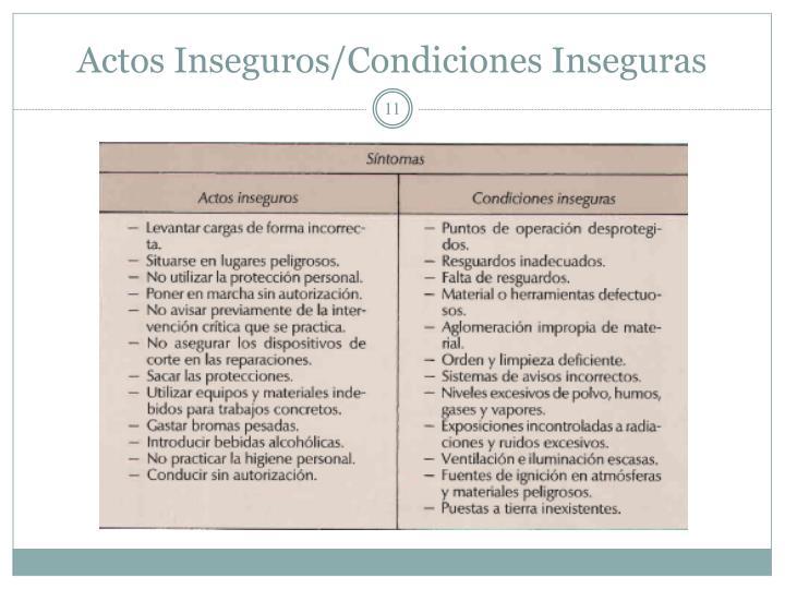 Actos Inseguros/Condiciones Inseguras
