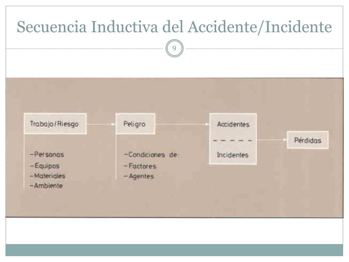 Secuencia Inductiva del Accidente/Incidente