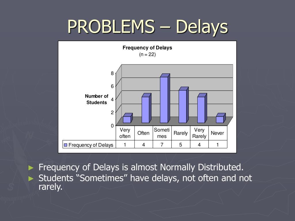 PROBLEMS – Delays