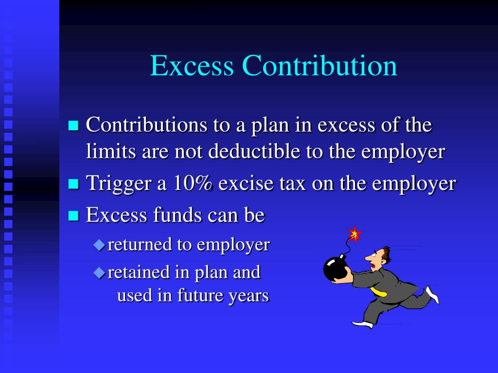 Excess Contribution
