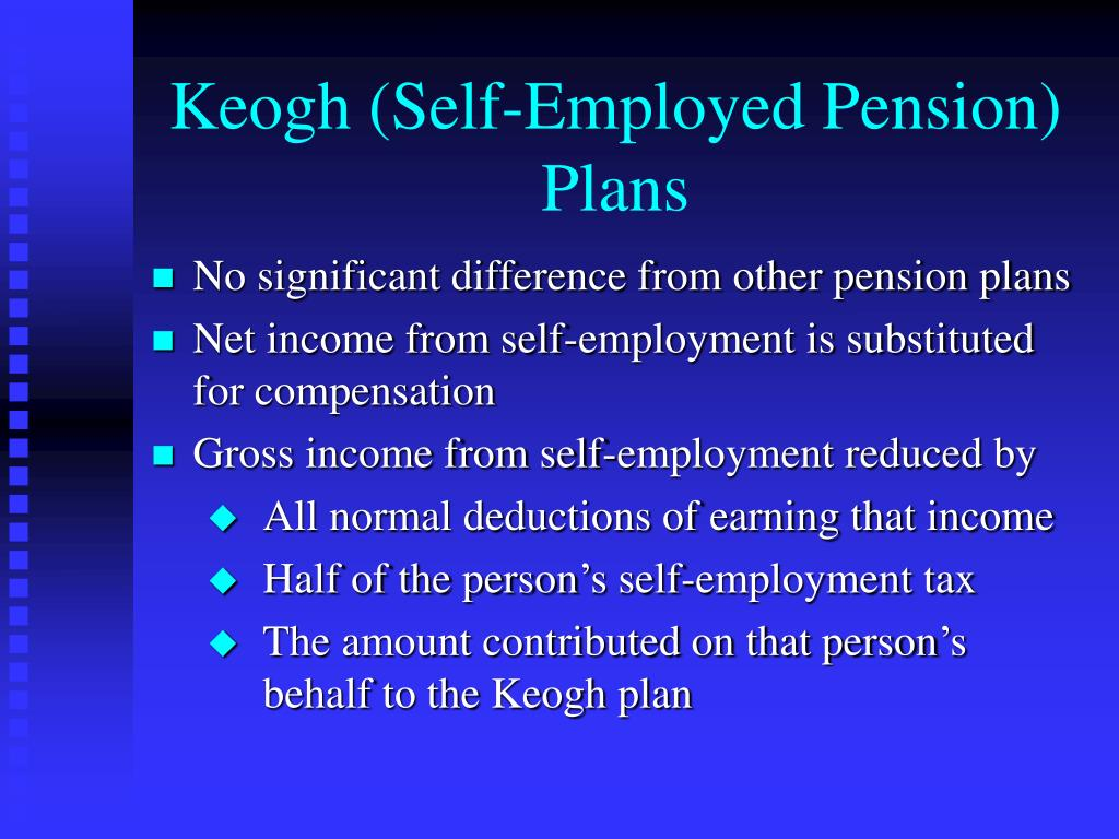 Keogh (Self-Employed Pension) Plans