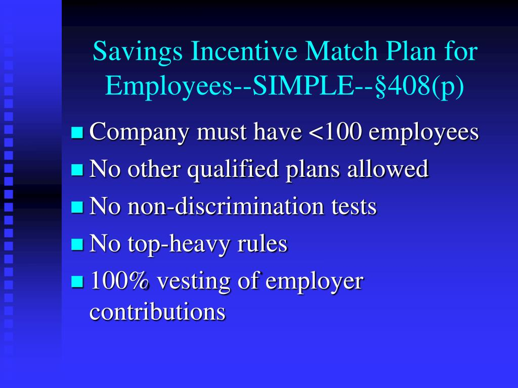 Savings Incentive Match Plan for Employees--SIMPLE--§408(p)