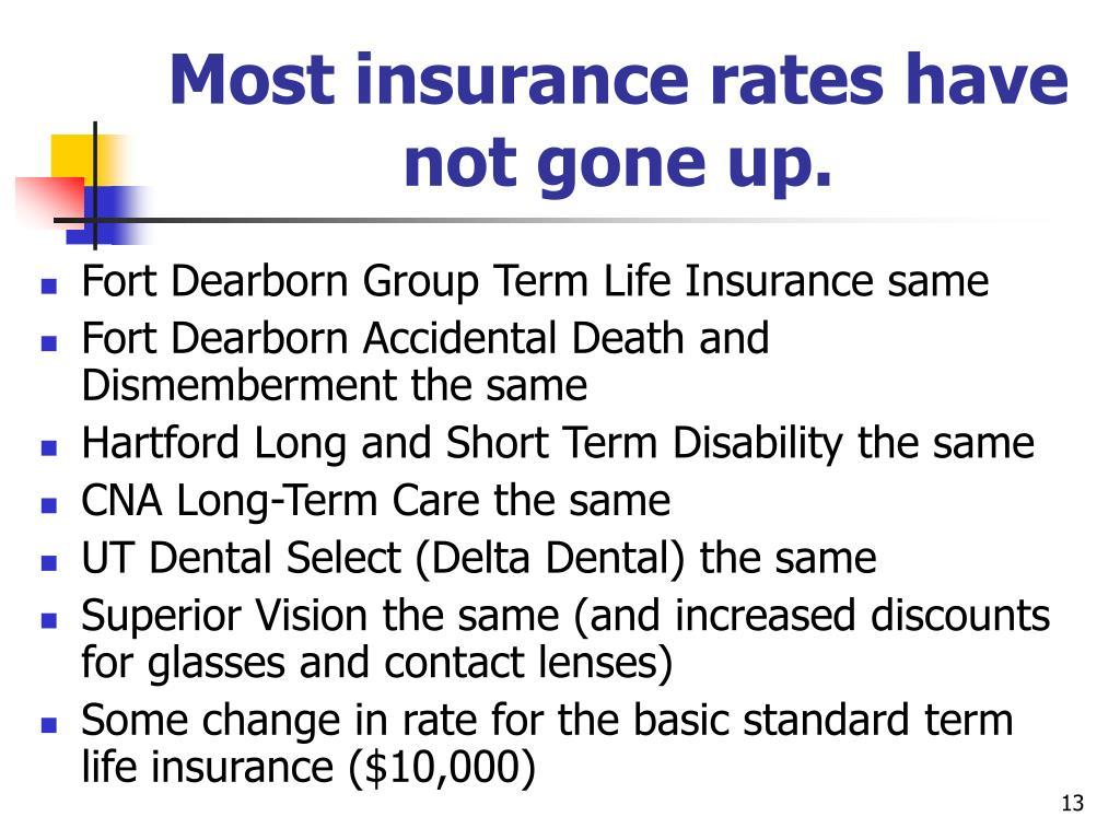 Most insurance rates have not gone up.