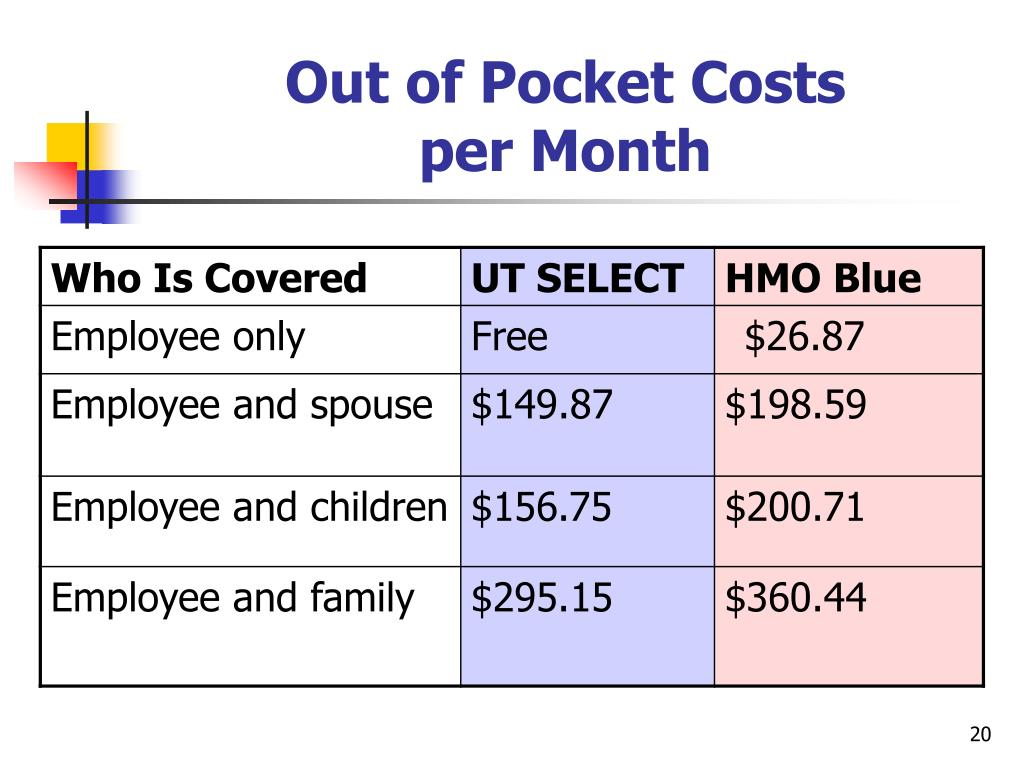 Out of Pocket Costs