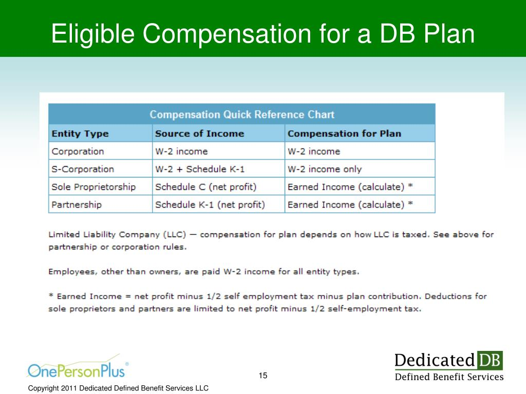 Eligible Compensation for a DB Plan