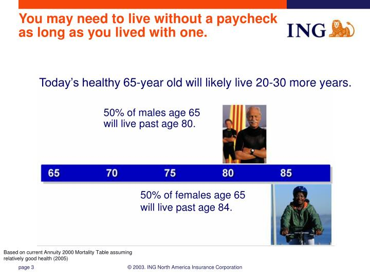 You may need to live without a paycheck as long as you lived with one