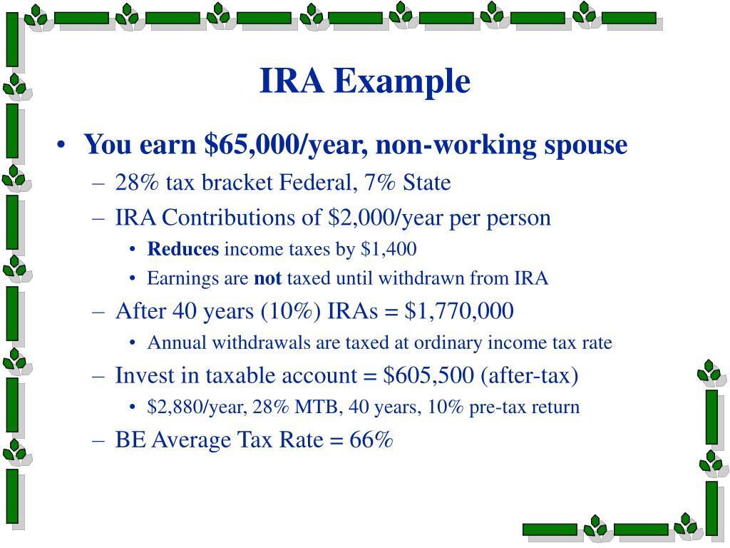 IRA Example