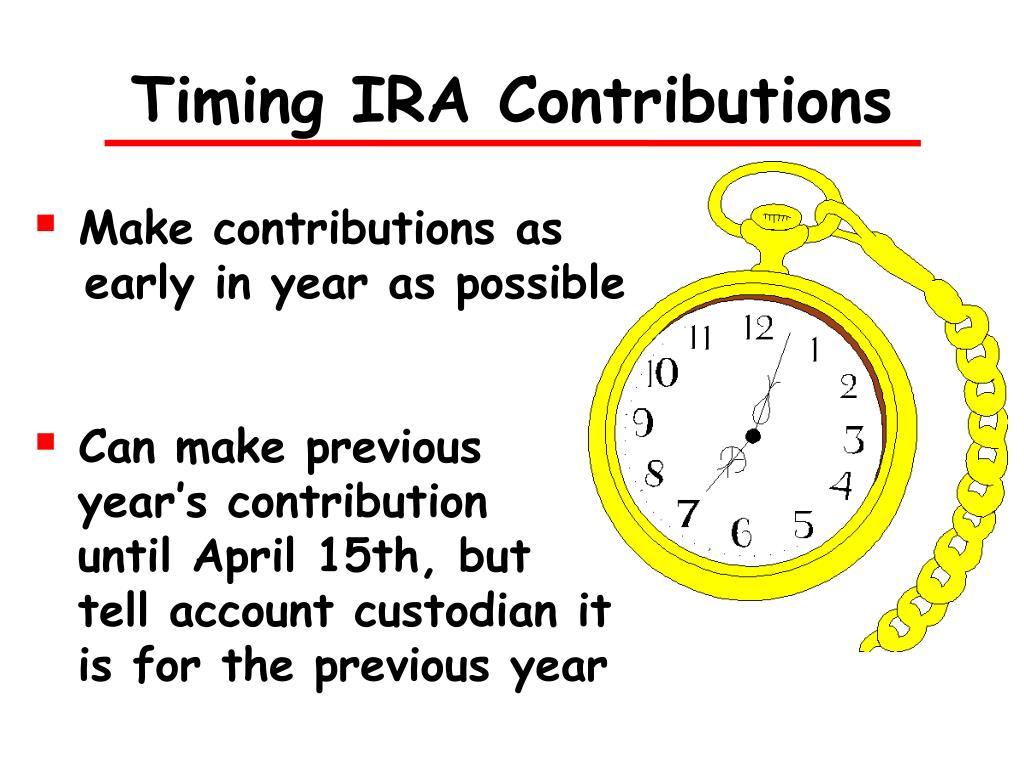 Timing IRA Contributions