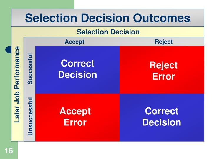 Selection Decision Outcomes