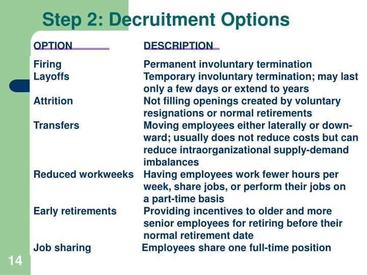 Step 2: Decruitment Options