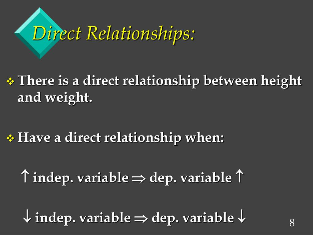 Direct Relationships: