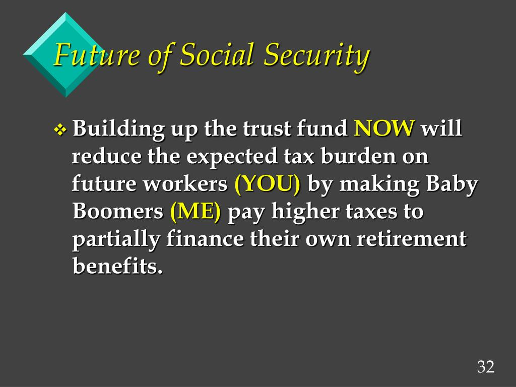 Future of Social Security