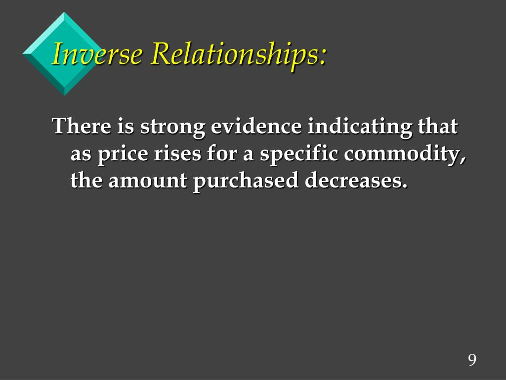 Inverse Relationships: