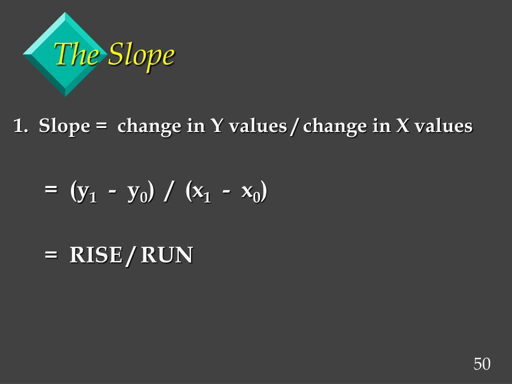 The Slope