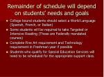 remainder of schedule will depend on students needs and goals