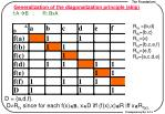 generalization of the diagonalization principle skip1