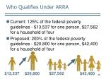 who qualifies under arra