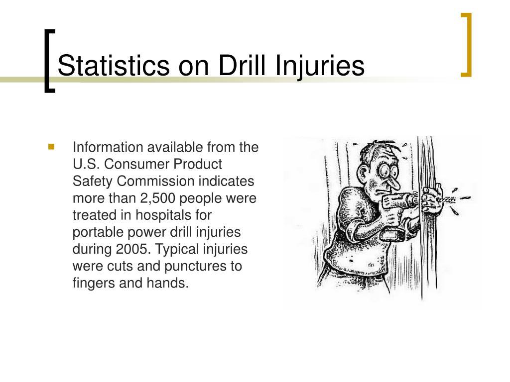 Statistics on Drill Injuries