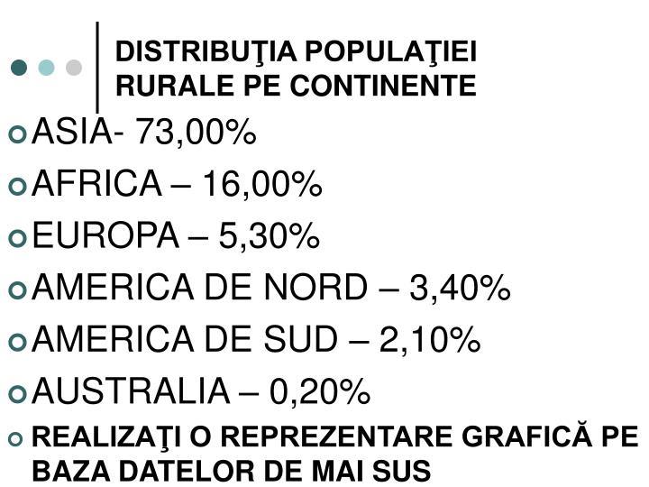 DISTRIBUŢIA POPULAŢIEI RURALE PE CONTINENTE