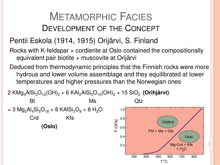 Metamorphic facies development of the concept1
