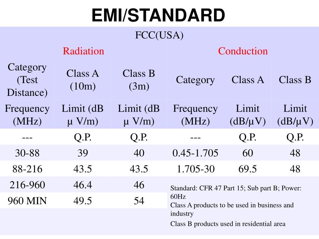 EMI/STANDARD