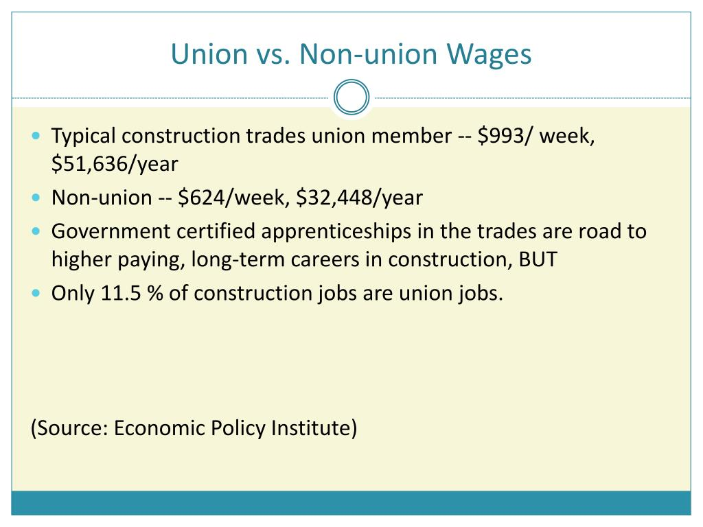 Union vs. Non-union Wages